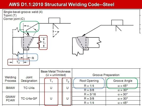 Overlooked Provisions in AWS D1.1 Structural Welding Code