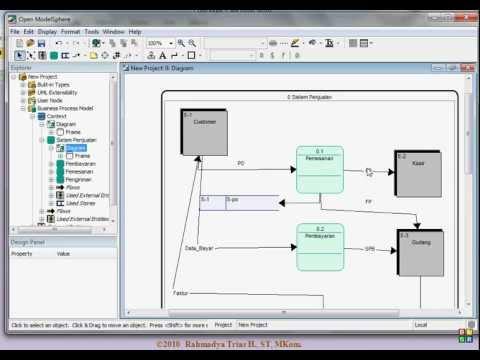 Tutorial membuat diagram alir data dgn open modelsphere youtube tutorial membuat diagram alir data dgn open modelsphere ccuart Choice Image