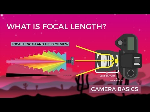 Camera Basics - Focal Length