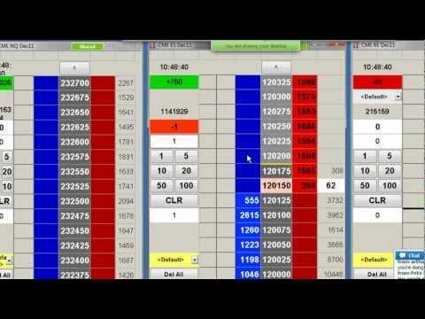 Emini S&P 500 sample fade trade. NO Charts NO indicators
