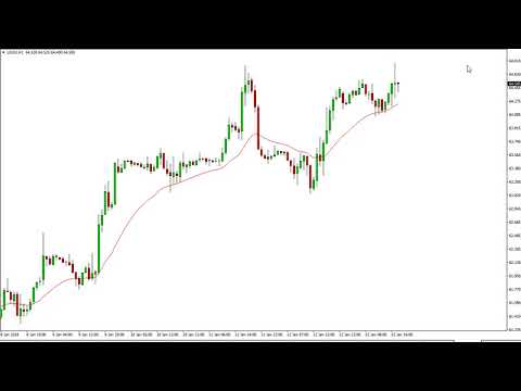 Oil Technical Analysis for January 16, 2018 by FXEmpire.com