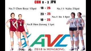 China vs Japan - Volleyball Women