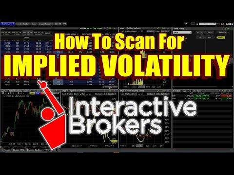 Trader Workstation Tutorial | How To Use Implied Volatility Scanners