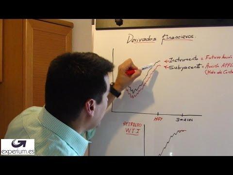 Que son los derivados o instrumentos financieros. de YouTube · Duración:  14 minutos 46 segundos
