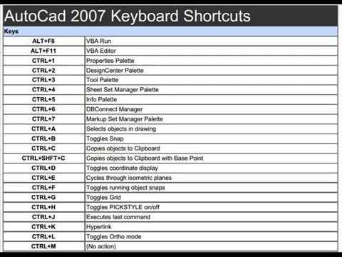 تحميل اوتوكاد 2007 ويندوز 10