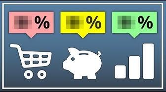 Wieviel sollte man Ausgeben, Sparen, Investieren?