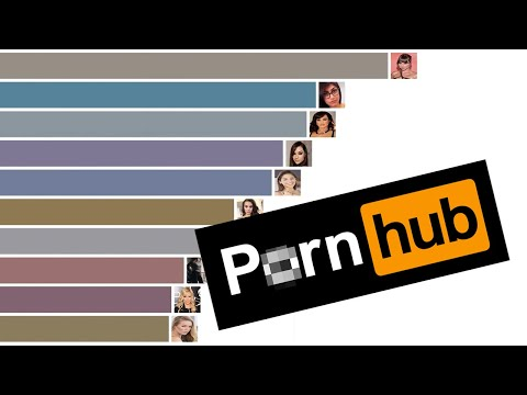 Household Hints from Adult Film Stars from YouTube · Duration:  1 minutes 20 seconds