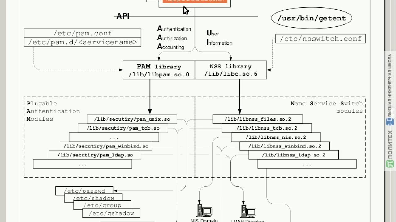 Рабочая станция Linux в домене Windows