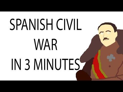 Spanish Civil War   3 Minute History