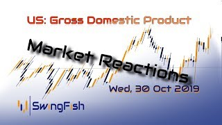 US GDP - Market Reactions