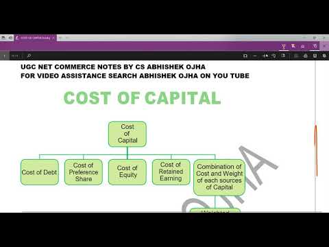 Cost of capital || PART 1 | Financial Management || UGC NET COMMERCE JULY 2018 Exam
