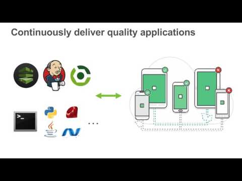 Build Scalable and Secure Mobile Applications with AWS