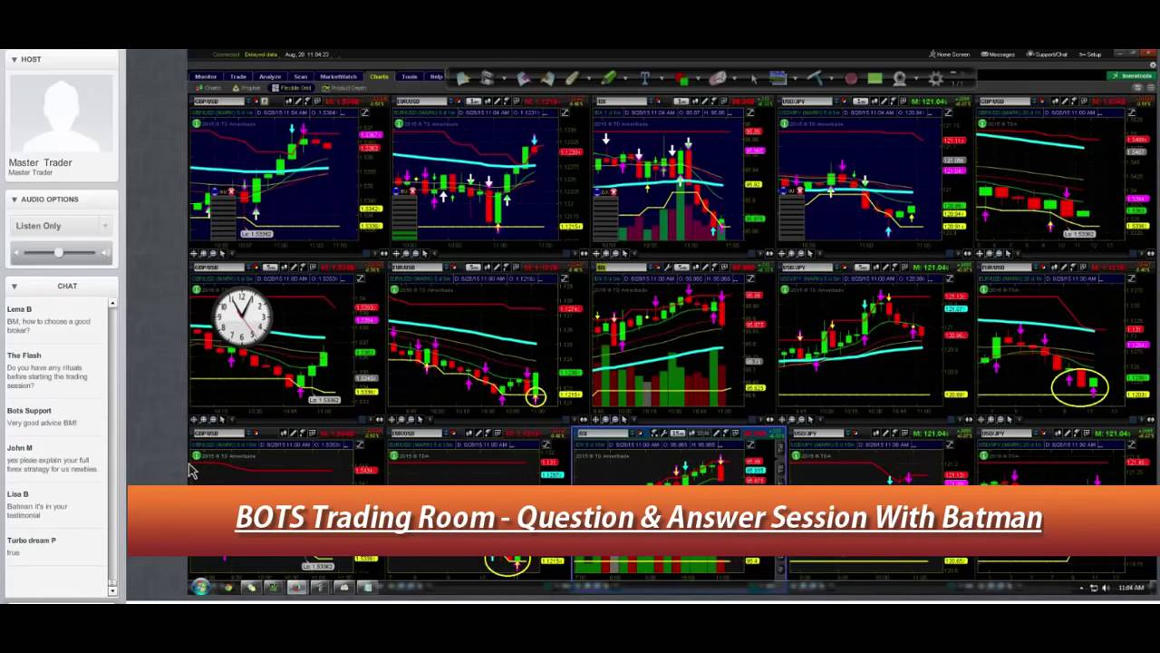 Live options trading room
