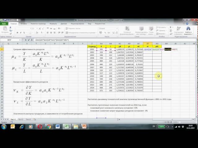 Анализ производственной функции Кобба-Дугласа