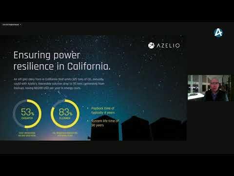 Azelio – Temakvällen om förnyelsebar energi 9 februari 2021