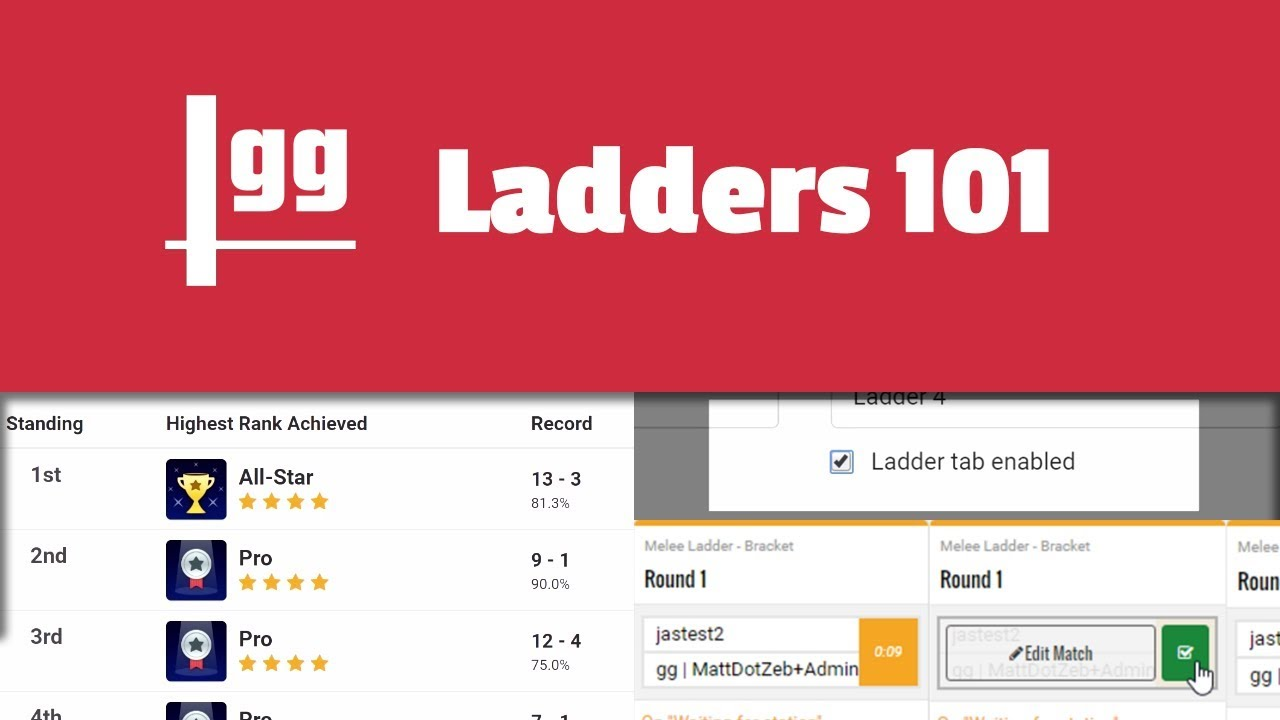 Ladders 101 On Smash Gg Youtube The ladders section contains online elo based ladders for australian super smash bros. ladders 101 on smash gg
