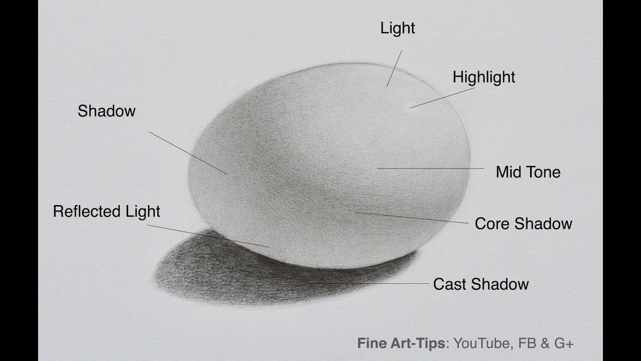 art shading diagram wiring diagram art shading diagram [ 1280 x 720 Pixel ]