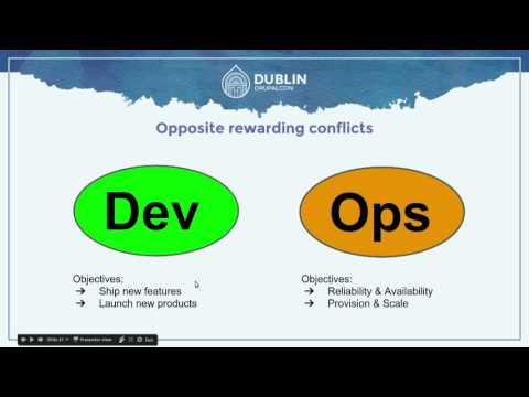 DrupalCon Dublin 2016: S.R.E. - create ultra-scalable and highly reliable systems