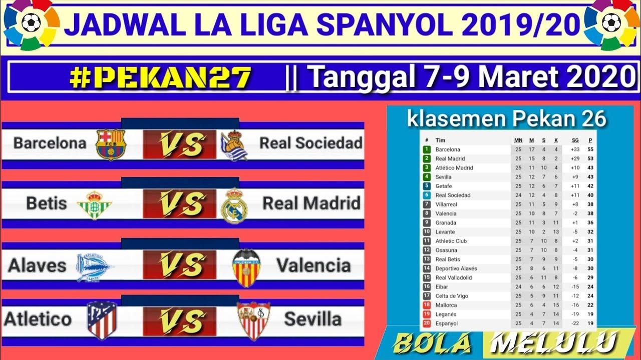 Jadwal la liga spanyol malam ini pekan 27 dan klasemen la ...