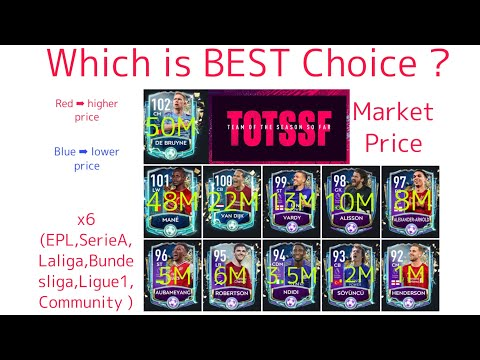Which is BEST choice ? in TOTSSF (Market Price & Ligue1 Calculations) in Fifamobile20