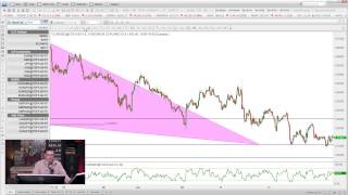 Forex Trading: 5 Trades for Next Week