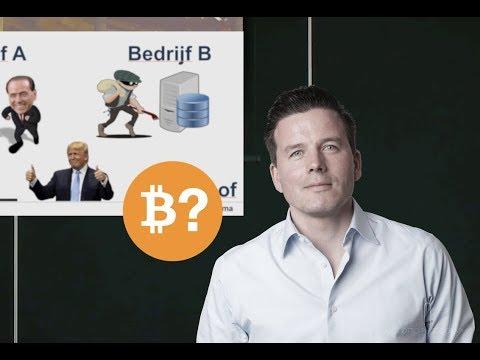 Bitcoin Blockchain uitgelegd voor beginners en gevorderden!