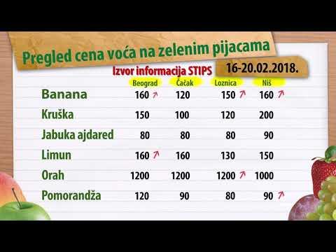 Cene voća za period 16-20.02.2018.