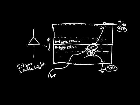 Image Sensors 1 of 6 - Photodiode