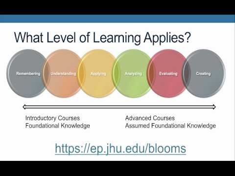 3.2 - How to Write Learning Objectives Using Bloom's Taxonomy