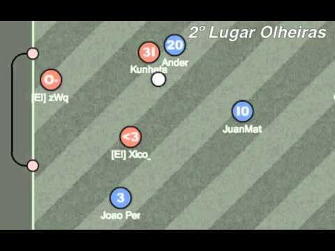 Top Golos da Semana 1 - Liga de Honra