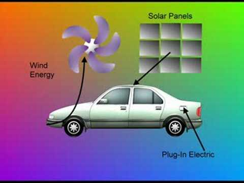 X-Prize Video Entry - Electric/Wind/Solar Car
