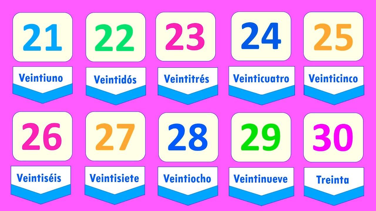 Learn Spanish Numbers 20 - 30