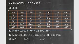 Kurssi 10: Avaruusgeometria: osa1: Yksikkömuunnokset