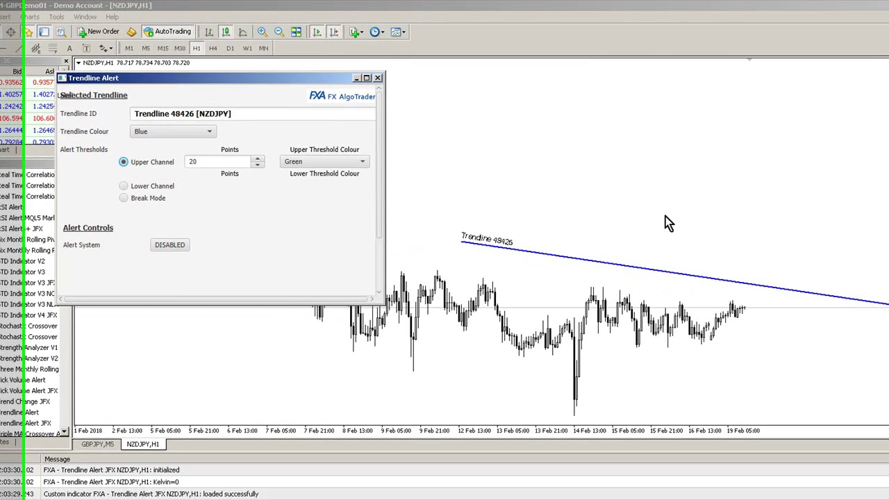 How To Receive Alerts When Price Touches A Trendline In Metatrader