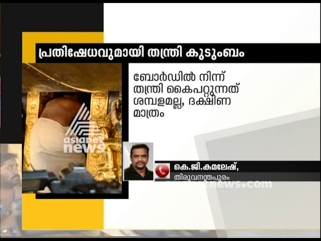 Govt or devaswom board has no right to question Tantri says Tantri family