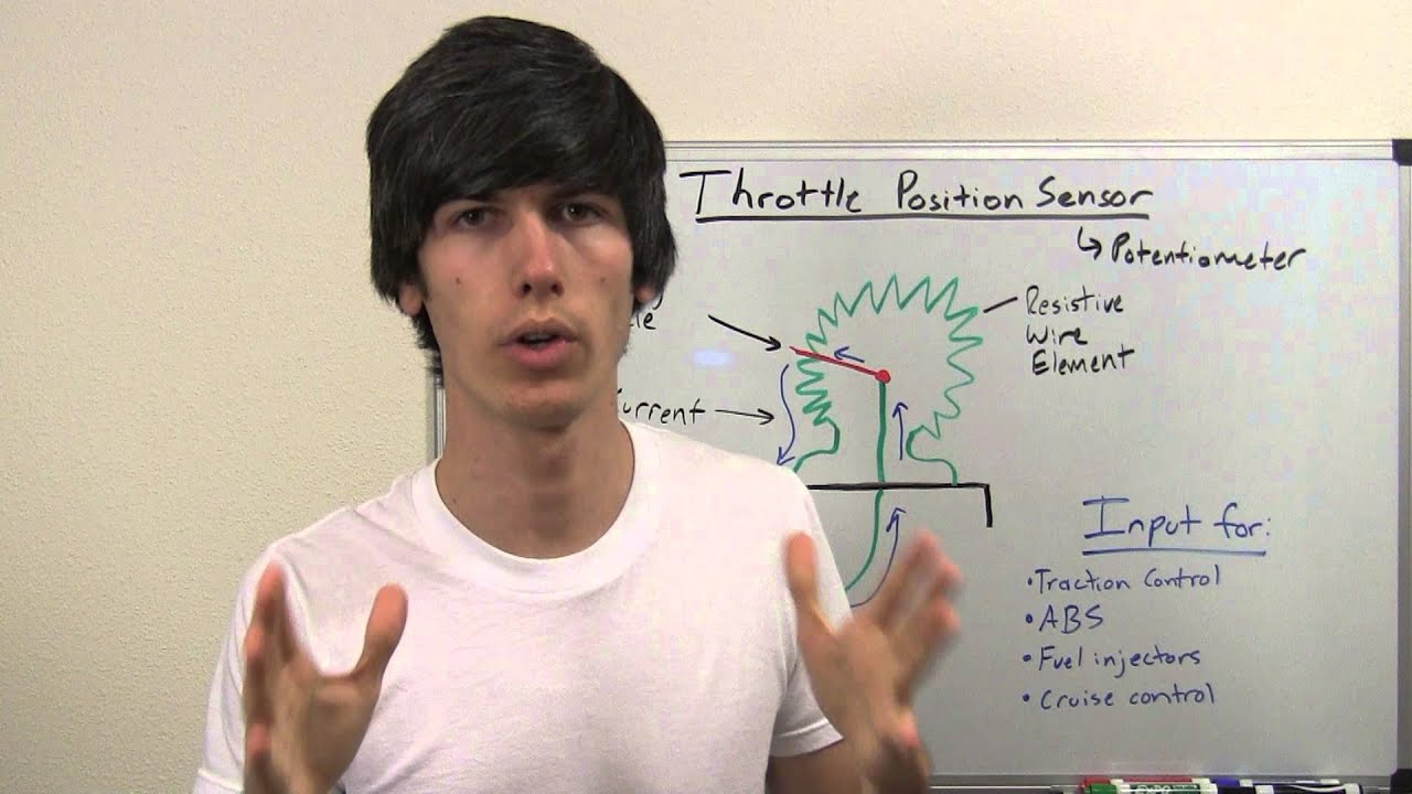 hight resolution of throttle position sensor explained