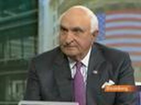 Langone Discusses Equity Markets, Prospects for U.S.: Video