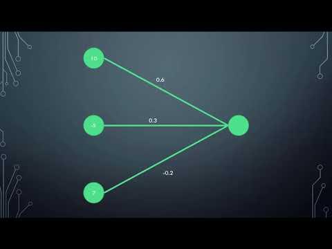Neuronale Netze [010] - Delta Lernregel