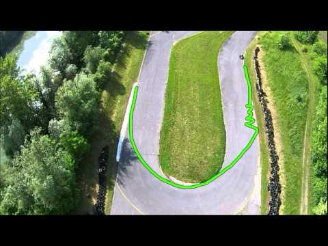 Osnovna teorija dirkaške vožnje