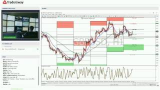 Forex Trading Strategy Webinar Video For Today: (LIVE Wednesday April 5, 2017)
