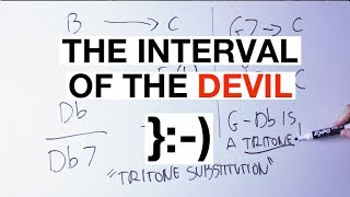 how to make music with the devil-s interval (the tritone)