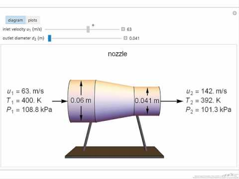 Compressible Flow Through a Nozzle/Diffuser (Interactive Simulation)