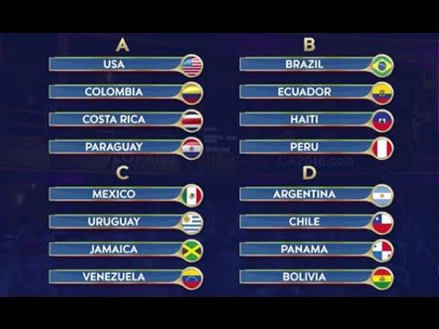 Sorteo Copa America Centenario 2016 Completo HD