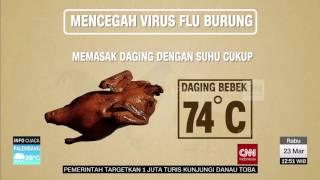 Influenza Virus Microbiology Animation.