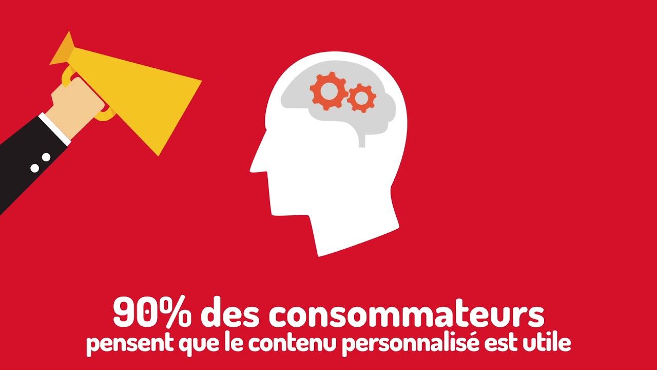 Le Content Marketing vous connaissez?