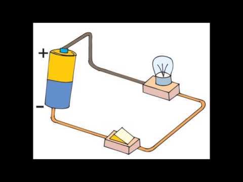 Circuito Electrico ( En Serie y Paralelo)