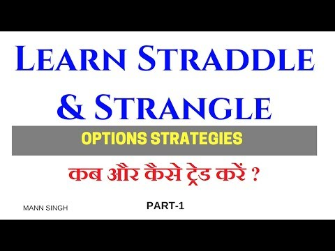Learn Straddle and Strangle Options Strategies-Part 1
