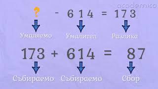 Намиране на неизвестно умаляемо - Математика 3 клас | academico