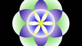 Mirror of the Mind - manifestation technique