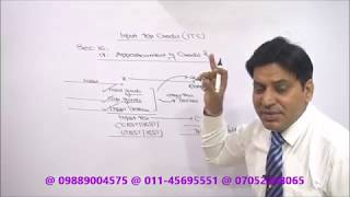 GST : 2017 : ITC : Lecture 2 : Input Tax Credit : Goods & Services Tax